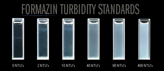 Why Is Low Turbidity Important In Drinking Water